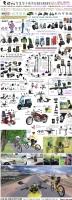 Cens.com 陸大工業股份有限公司 DIY汽車/機車/單車/行車記錄器重太陽能電池,智慧型手機架