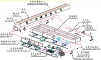 Cens.com KUO SHEN MACHINE ENGINEERING CO., LTD. E.D. Coating System
